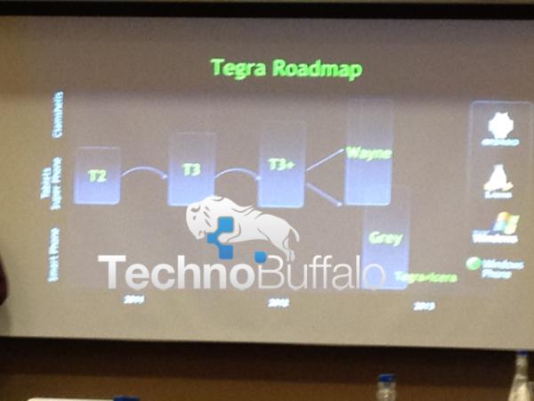 Tegra 3 +