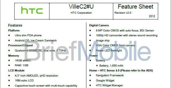 Možda novi telefon od kompanije HTC