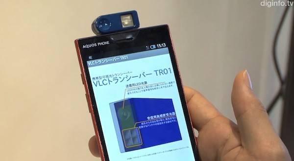 Japanska firma donosi novi način prenošenja podataka – preko fotona