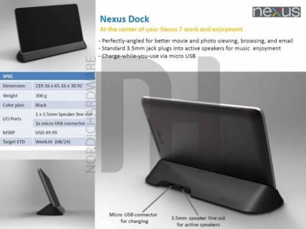 Google lansira nove dodatke za Nexus 7 tablet