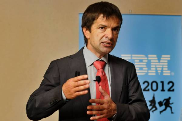 IBM SPRINT – vodič kroz softverski portfolio