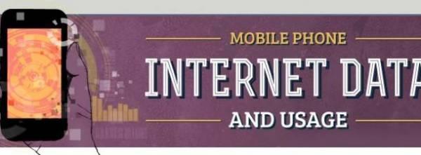 OfCom: Koliku količinu podataka primite putem vaših pametnih telefona?