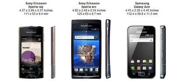 Sony-Ericsson-Xperia-ray-Review-Compare