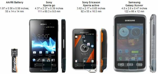 Sony-Xperia-go-Review-Comparison