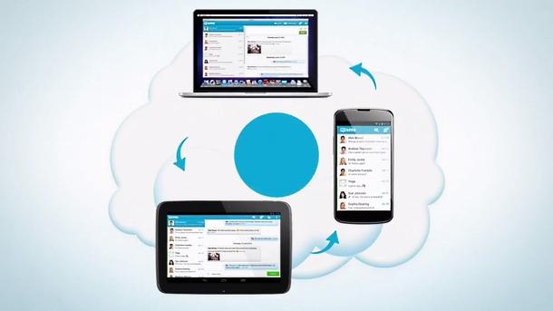 Šaljite i čitajte SMS poruke sa bilo kojeg uređaja