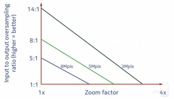 chart-jpg