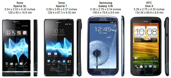 Sony-Xperia-SL-Review-Comparison