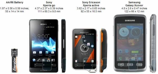 Sony-Xperia-go-Review-Comparison